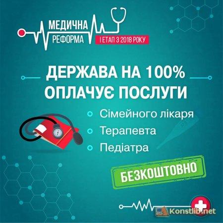 Верховна Рада ухвалила урядовий законопроект щодо медичної реформи