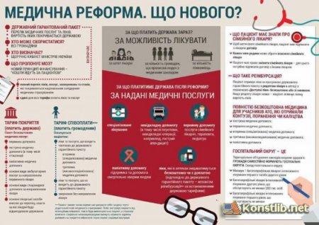 Медичну реформу ухвалено. Які зміни чекають на українців?