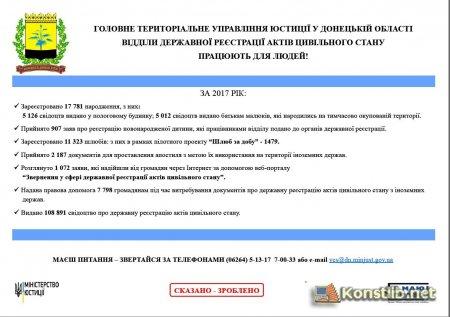Головне територіальне управління юстиції у Донецькій області працює для людей