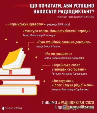 Що почитати, аби успішно написати радіодиктант