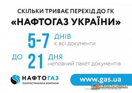 Нафтогаз України. Канали подачі заявок. Поради.